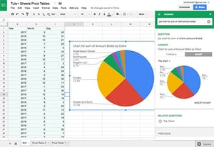 Artificial intelligence google sheets answers