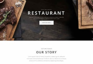 Make restaurant websites with wordpress themes quickly