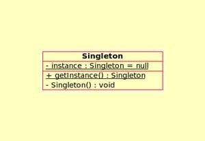 Singleton design pattern