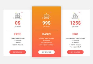Post thumbnail pricing tables