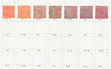 Pencil in second layers for all red combinations