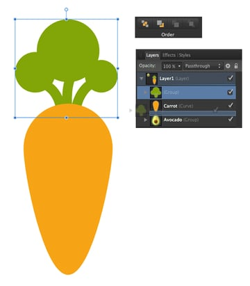 rearrange the objects in the layers panel