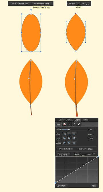 make a leaf from the ellipse and a stroke