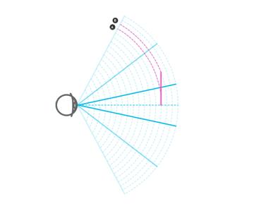 perspective why 3d distorted skewed
