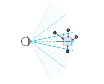 perspective why 3d distorted skewed 2