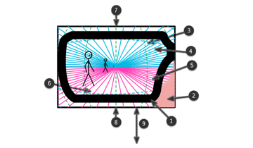 perspective human field of vision illustration simmulation