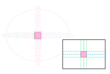 0 zero point perspective why is real