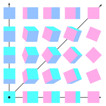 perspective without vanishing points 4 cubes rotation