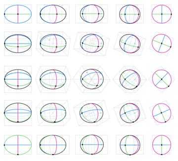 perspective how to draw ellipsoid torso capsule barrel 5