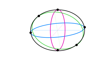 perspective how to draw ellipsoid torso capsule barrel 25