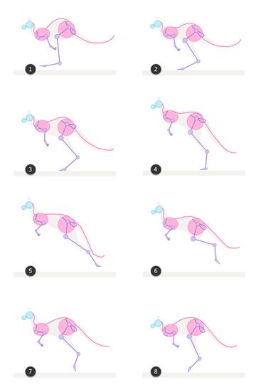 kangaroo run cycle frames