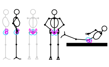 how to draw stick figure stickman tutorial torso 7