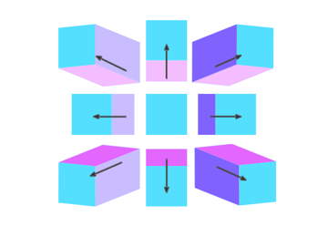 perspective box rotated sides