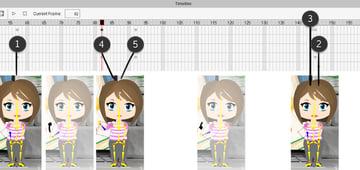 how to underatand keyframe animation