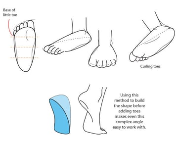 Drawing the foot step 4