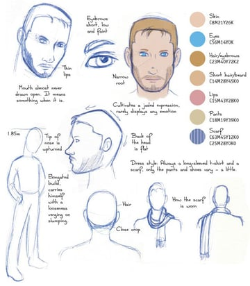 Reference sheet of a friend