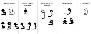 Qaf examples