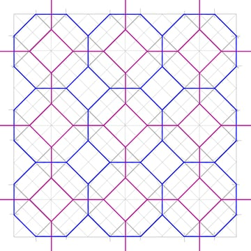 Alternative pattern