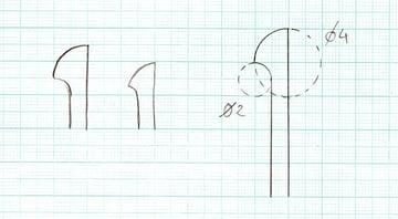 The basic design element