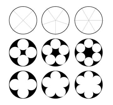 Circles inscribed in circles