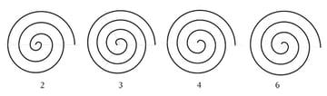 Comparing spirals