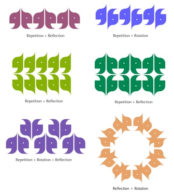 Arabic Calligraphy Ornaments Tutorial Combining different transformations