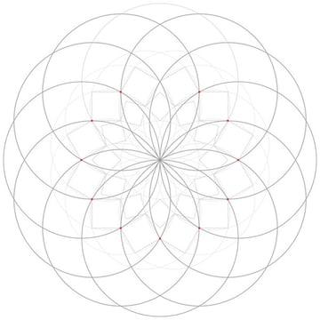 Harmonic pattern step 10