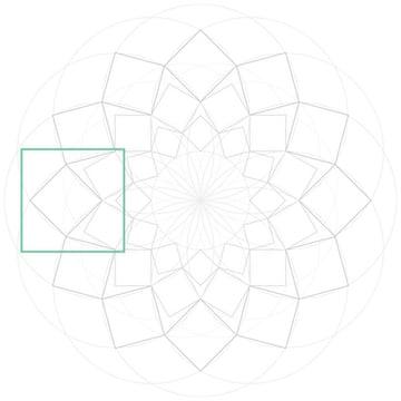 Harmonic pattern step 13