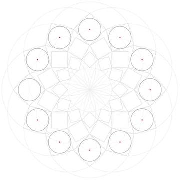 Harmonic pattern step 16