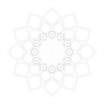 Harmonic pattern step 18