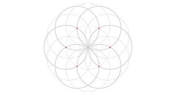 Harmonic pattern step 3