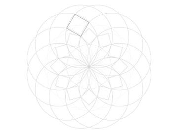 Harmonic pattern step 7
