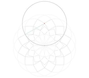 Harmonic pattern step 9