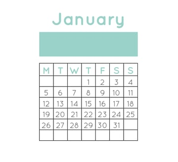 typing dates into table