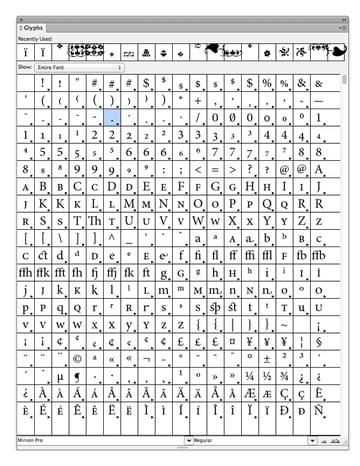 glyphs panel