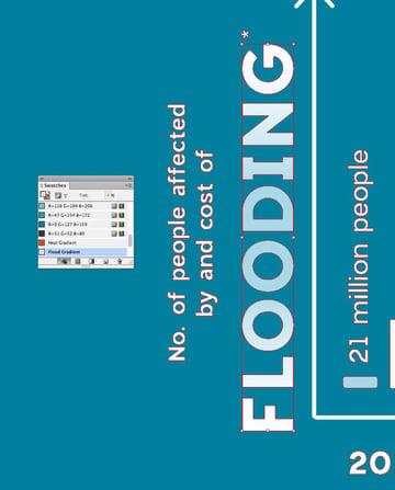 flood gradient