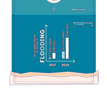 flooding chart final