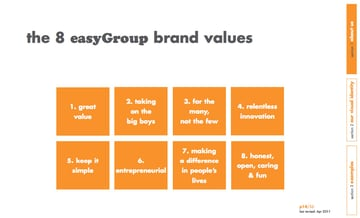 easygroup brand values
