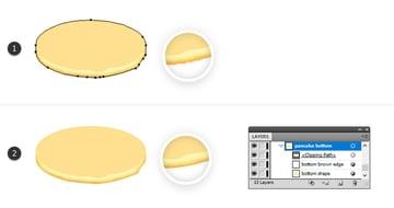 mask the pancake bottom