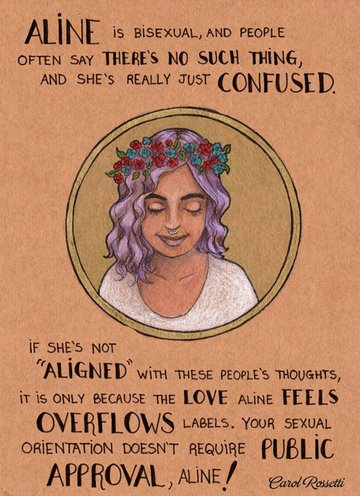 A piece featuring Rossettis friend Aline covering the topic of sexuality and identity