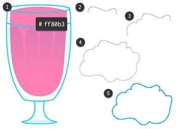 Draw the milkshakes contents