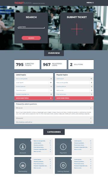 TicketRama Knowledge-Base WordPress theme