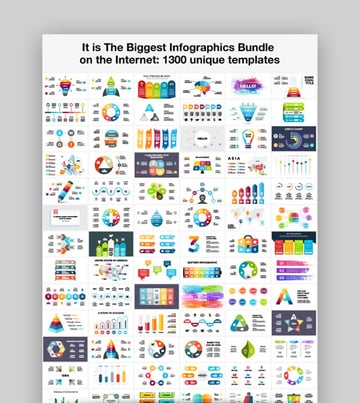 Massive Infographics Bundle for PowerPoint With Flowcharts