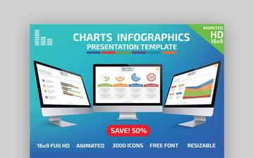 Charts PowerPoint Presentation