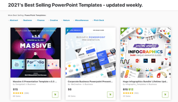 Top trending PowerPoint templates on GraphicRiver (2021)