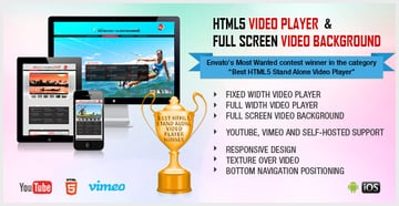 HTML5 Video Player FullScreen Video Background