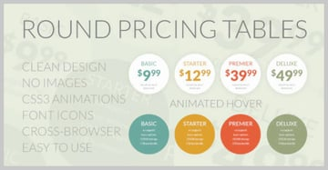 Round Pricing Tables