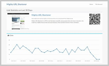Mighty URL Shortener