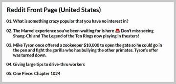 Reddit Homepage (United States)