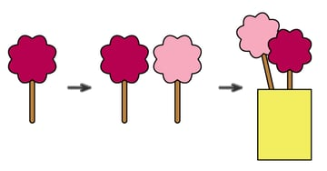 creating another cotton candy